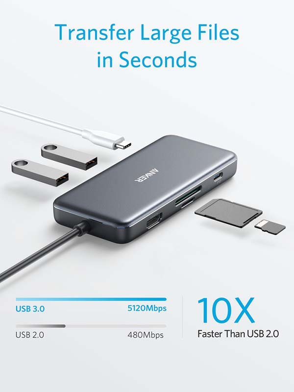 Anker 7-in-1 PowerExpand+ USB-C PD Ethernet Hub For Laptops & Mobilephones with Warranty