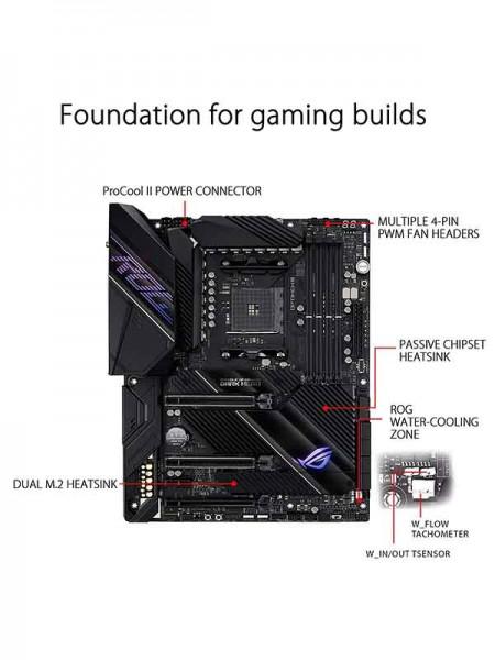 Asus ROG Crosshair VIII Dark Hero WiFi, AMD X570 A
